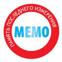 Memo_Ru память последнего измерения